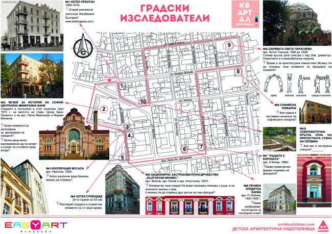 ГРАДСКИ ИЗСЛЕДОВАТЕЛИ - Квартал фестивал 2018г.